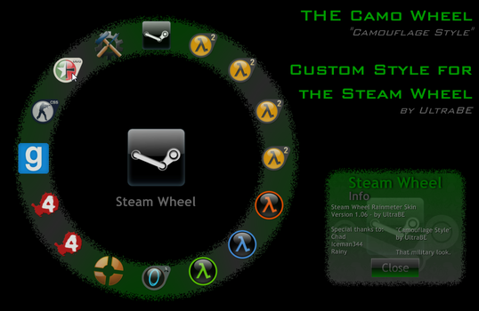 The Camo Wheel - Style by UltraBE
