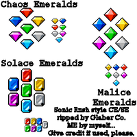 Chaos, Mal, Sol Sprite Sheet by Draikonine