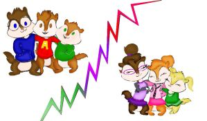Chipmunks and Chipettes by angeldea12