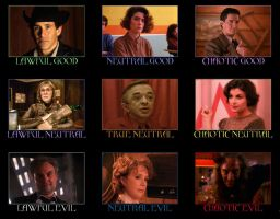 Twin Peaks Alignment Chart by Pilar-Sama