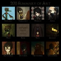 2011 Summary of Art by CalamityChemist