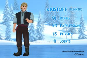 MMD Kristoff (Summer Outfit) DL by animefancy-mmd