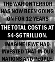 The Cost of War by Party9999999