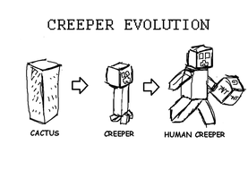 Creeper Evolution by jesus77755