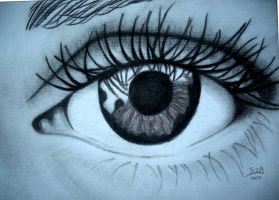 Eye study by Sissyke