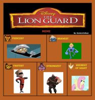 The Lion Guard meme - my version by Toongirl18