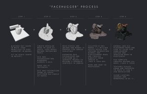 Facehugger Process by smallsketch