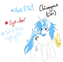 Clairvoyance Reference Sheet by ClairClairSky