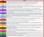 New/Fake Pokemon Abilities List by cj1206