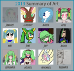 2013 Summary of Art by eeveelutionftw