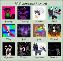 Art Summary for 2012 by MissingSkeleton