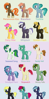 Pony Breedables 1 by Featheries