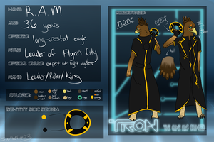 R.A.M Reference Sheet by Spottedfire23