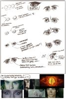 Kallie's Eye Tutorial by kallielef