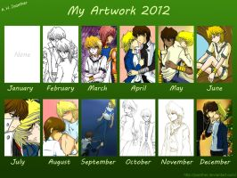 My YGO Artwork 2012 by Joanther