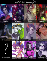 Summary of art 2015 by QuyenT