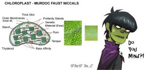 Why Murdoc's Skin is Green... by BacktoBass