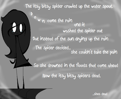 The Itsy Bitsy Spider by Theif-Of-Heart