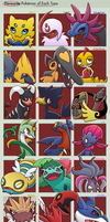 Pokemon Type Meme by Abbysol