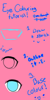 lazy eye tutorial by ollie13