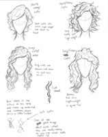 Curly Hair Tutorial by xBlondieMomentsx