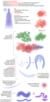 Examples for the Krita pixel brush tutorial by White-Heron