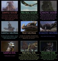Godzilla Alignment Chart - Showa by Adiraiju