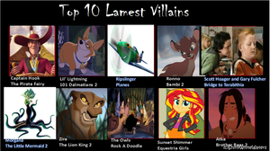 My Top 10 Lamest Villains by YugiohPonyAvengers