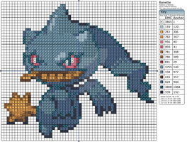 Pokemon - Banette by Makibird-Stitching