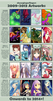 2009-2013 Art Improvement Meme by chocogingerfingers