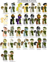 Other Charatures by FirstAwesomePlatoon