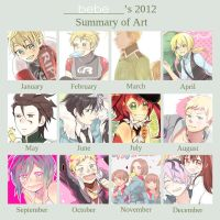 2012 summary of art by limbebe