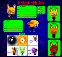 Wopter's reference by Wopter