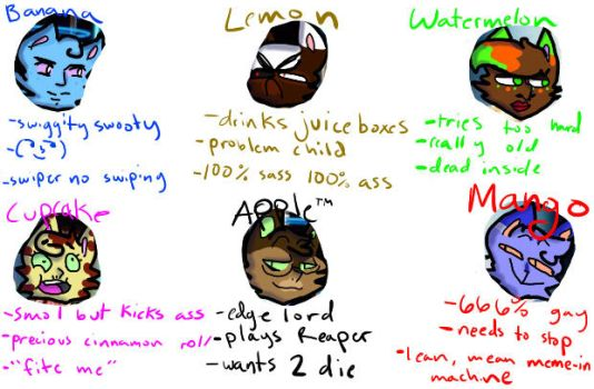 Tag urself by Hollyisdabest