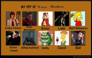 My top ten worst brothers by porygon2z