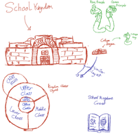 School Kingdom Draft by MissSnowBell
