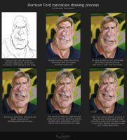 Harrison Ford caricature drawing process by creaturedesign