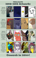 2010-2013 improvement meme by feraligatrs