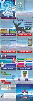 Poke'mon Game Booklet! by sw33tmangoes