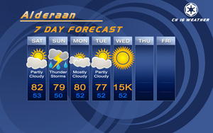 Alderaan 7-day Forecast by MAGMADIV3R