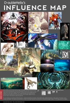 Influence Map by Helixel