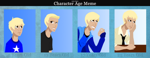 Age Meme - Theseus by QuestionableVeracity