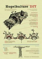 Infographics - Hugelkulture by VictorPaiam