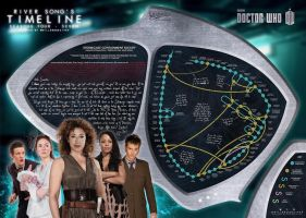 River Song Timeline by willbrooks