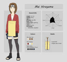 Sheet: Mai Hirayama by Kumkrum