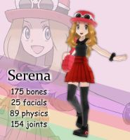 MMD Serena DL :Christmas Gift: by animefancy-mmd