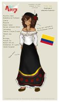 APH OC Profile: Colombia by ColombianTwat