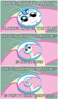 Thanks for the Watches by elnachato