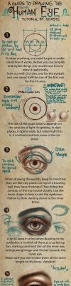 Human Eye- TUTORIAL by soas95