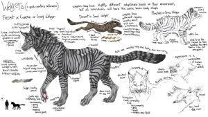 Wolgers: a quick creature ref by andmovingon